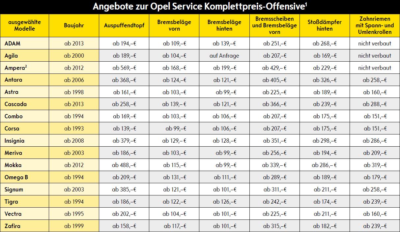 Opel Komplettpreis
